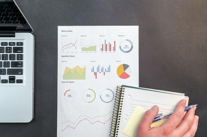 gráficos financieros